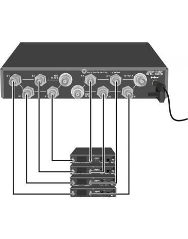 distributeur d'antenne UHF ASA214 Sennheiser